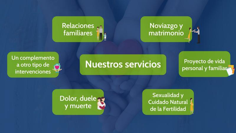 Servicios consultorio asesoría familiar