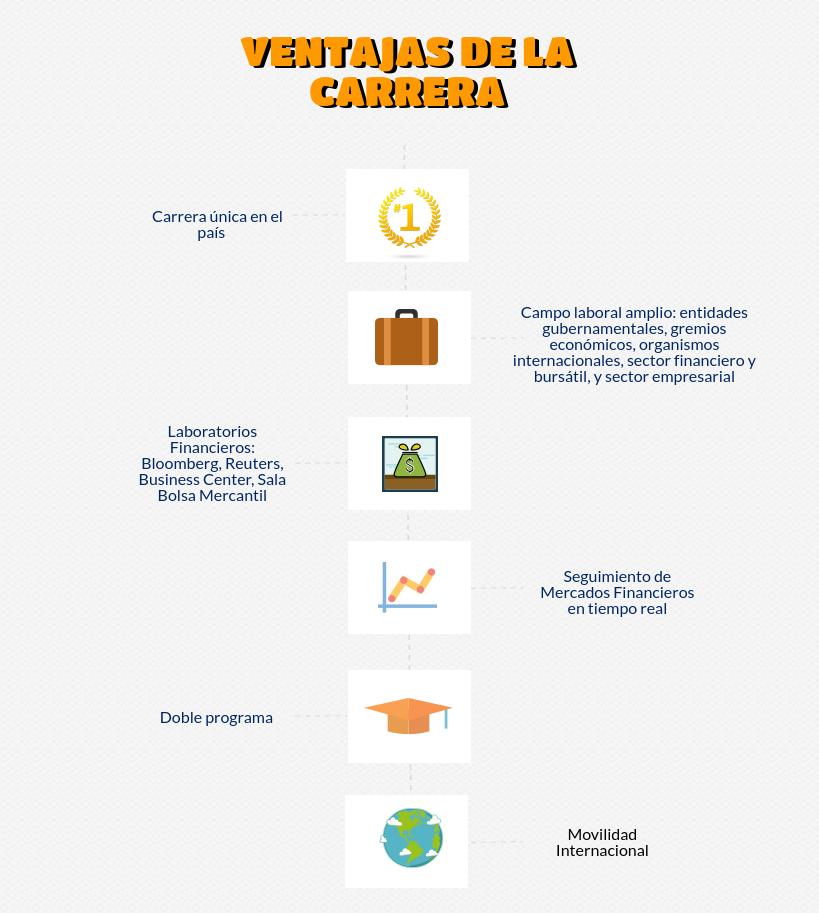 documentos de economía y finanzas internacionales Las finanzas internacionales son un área de conocimiento que combina los elementos de finanzas corporativas y economía internacional las finanzas son el estudio de los flujos de efectivo en finanzas internacionales se estudian los flujos de efectivo a través de las fronteras nacionales.