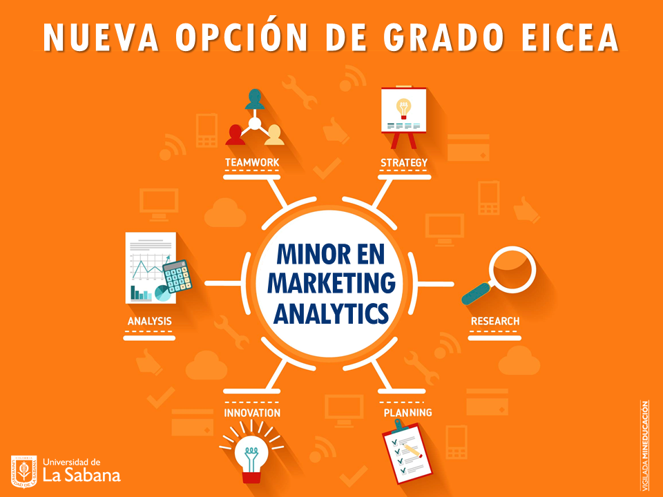 portada-minor-marketing-analytics-eicea-2017-opcion-grado-unisabana