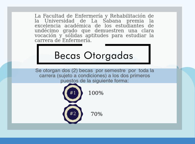 Beca Excelencia en la Universidad de La Sabana, Enfermería