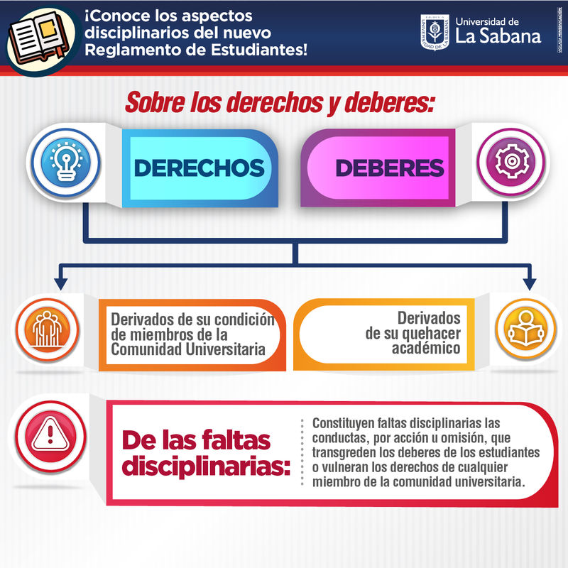 Derechos Deberes Universidad de La Sabana