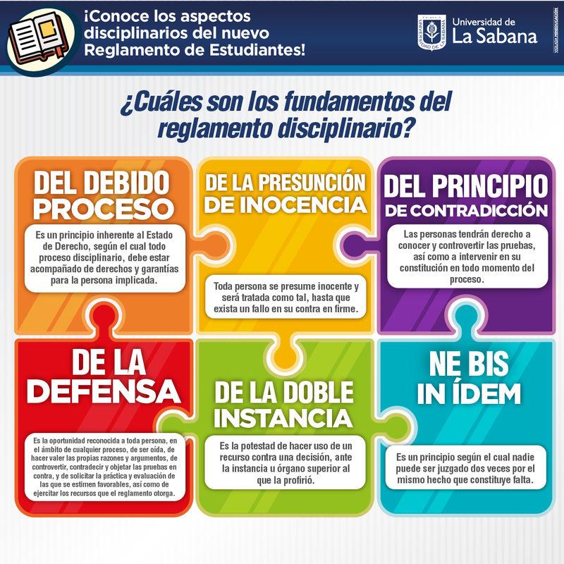 Fundamentos Reglamento Universidad de La Sabana