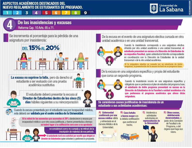 Inasistencias y excusas Universidad de La Sabana