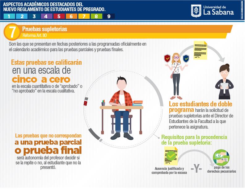 Pruebas supletorias Universidad de La Sabana
