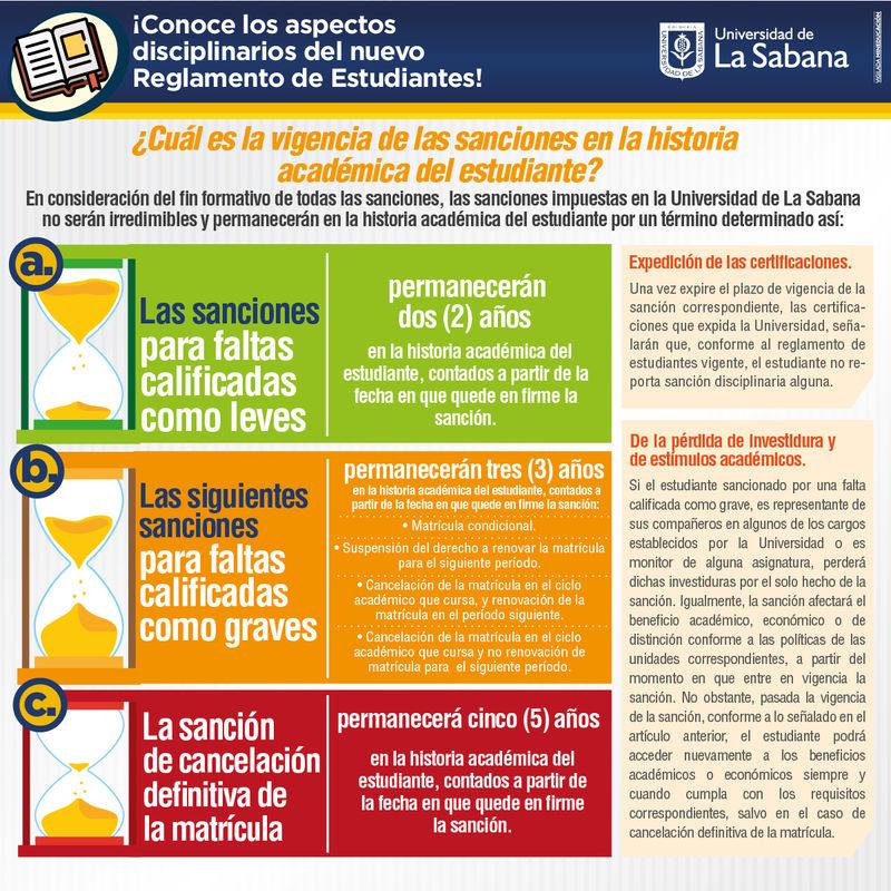 Vigencia Universidad de La Sabana