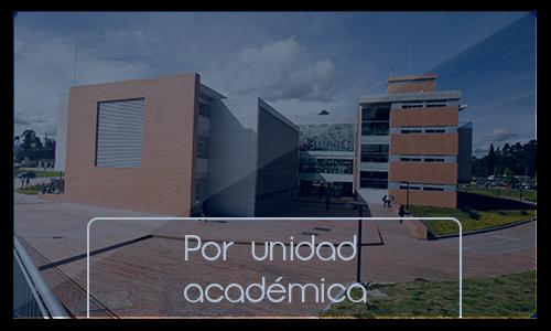 Areas de investigacion por unidades academicas
