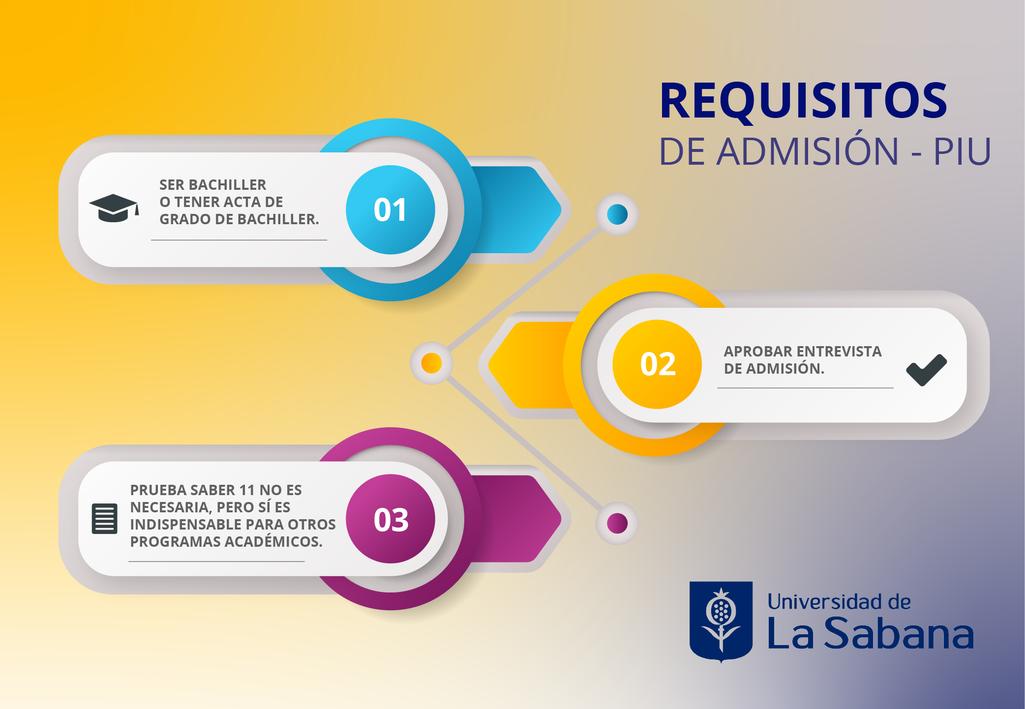 Admisión Programa de Integración a la Universidad Unisabana