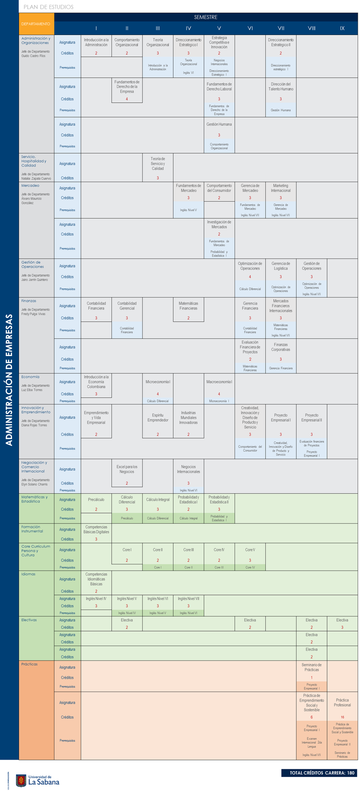 Plan-estudio-administracion-empresas-eicea-unisabana-v2018
