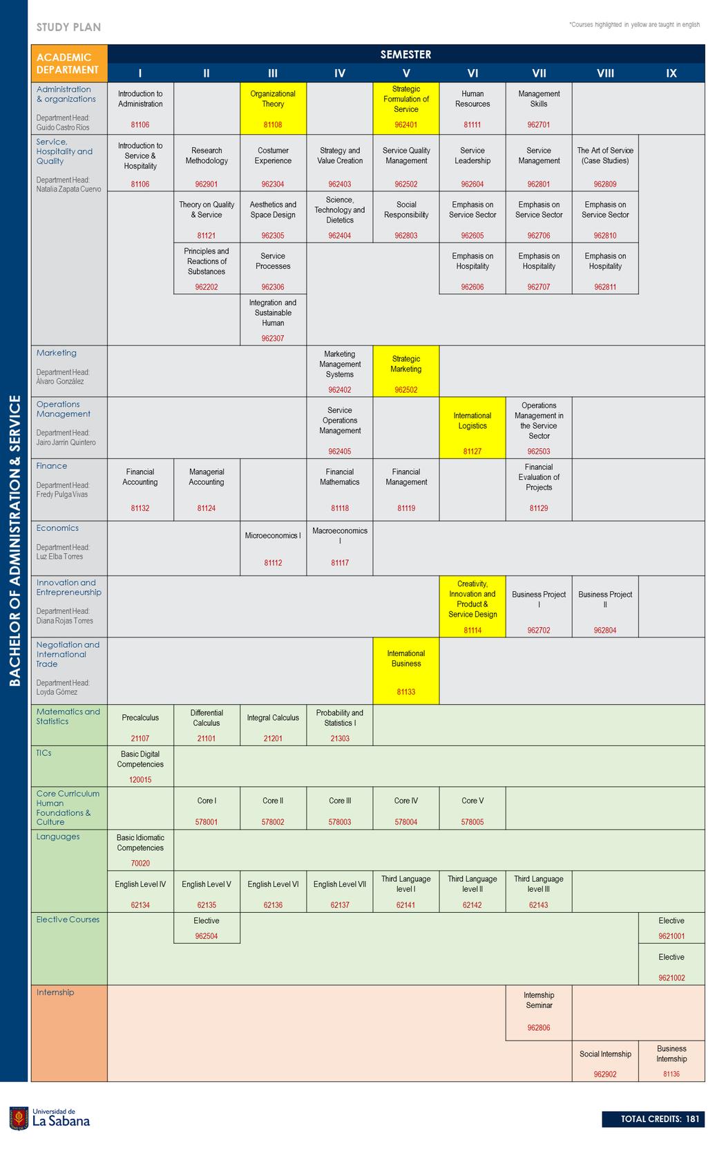 study-plan-administration-service-eicea-unisabana-2018