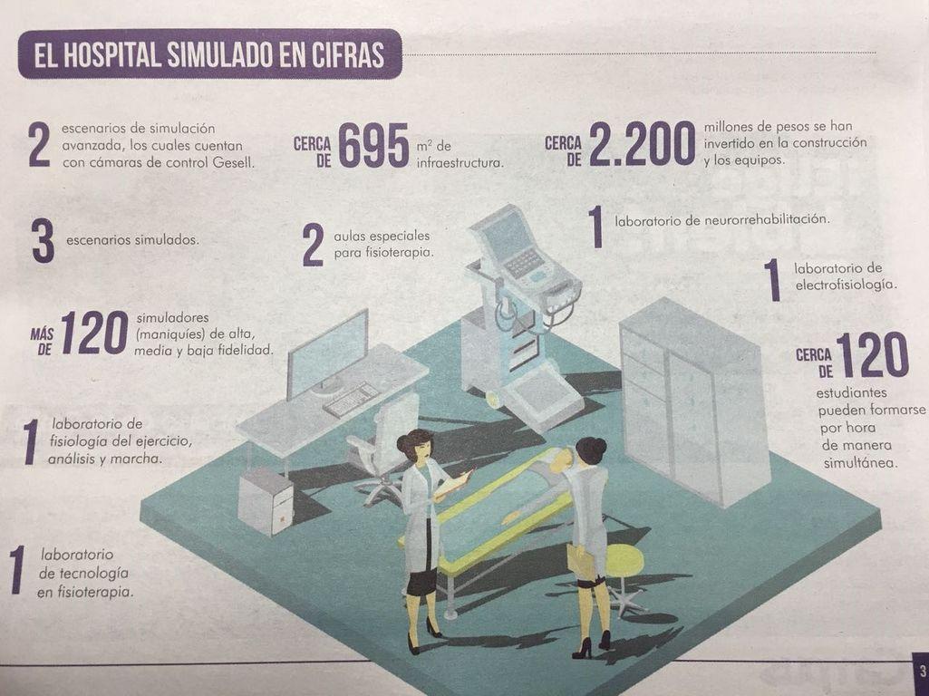 Hospital Simulado de la Universidad de La Sabana