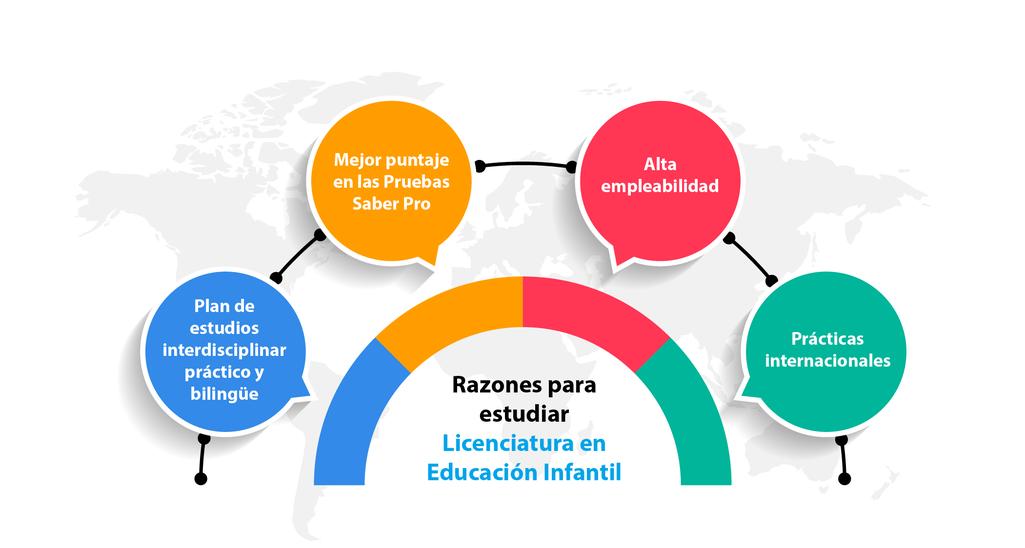 Estudia Licenciatura en Educación Infantil en la Universidad de La Sabana